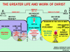 Bible-Chart-The-Greater-Life-and-Work-of-Christ