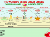 Bible-Chart-The-Worlds-Seven-Great-Crises